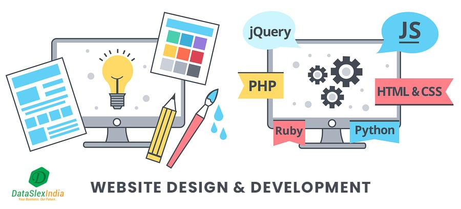 Web Development and Designing Services in India
